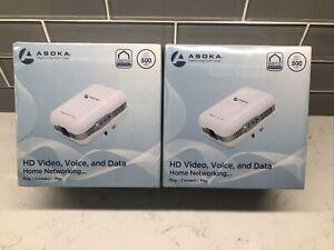 Asoka PlugLink ETH-500 Mbps HomePlug Powerline Ethernet Adapters LOT OF 2 New!