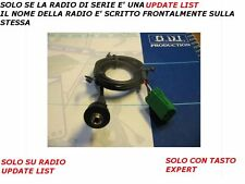 Cavo Aux MP3 iPod RENAULT CLIO MODUS MEGANE KANGOO Update list dal 2004 pannello
