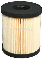 Filtre a Huile FIAT 500 C (312_) 1.3 D Multijet 75CH