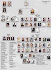 GAMBINO 8X10 PHOTO MAFIA ORGANIZED CRIME FAMILY CHART MOBSTER MOB PICTURE #