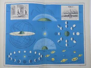 A. K. Johnston (1804 –1871) Phases of the Planets, Saturn, Moon 1856