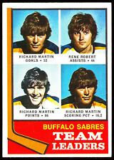 1974-75 OPC O PEE CHEE 42 RICHARD MARTIN RENE ROBERT EX-NM SABRES TEAM LEADERS