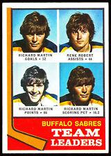 1974-75 OPC O PEE CHEE 42 RICHARD MARTIN RENE ROBERT EX-NM SABRES TEAM LEADERS