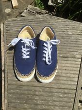 UGG - Size 6.5  Deck Style Shoes ( BLUE )