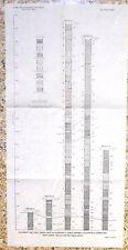 Usgs Idaho Geology Deer Creek & Wells Canyon Nice Report With Map, Sections 1949