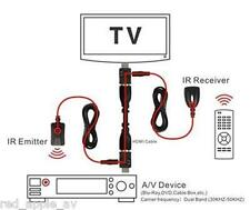 IR (Infrared) Over HDMI TX/RX Control IR Sources Located Away From The TV Or DVD