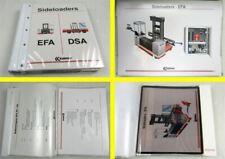Kalmar EFA DSA Sideloaders Stapler Verkaufsargumente Modelleinführung 1995