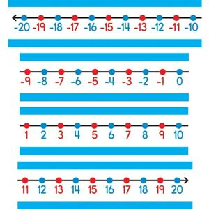 Student Number Lines -20 to 20 by Carson Dellosa