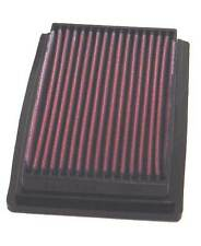 NEW 82-05 FIAT SEICENTO CINQUECENTO PANDA K&N AIR FILTER 33-2682