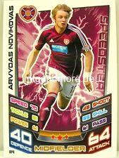 Match Attax 2012/13 SPL - Scottish Premier League - #084 Arvydas Novikovas