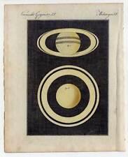 Saturn - Planet - Planeten - Kupferstich-Bertuch 1800