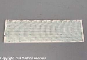 Pack of  Taylor Barograph Charts No. TA-3005