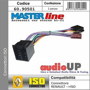 CONNETTORE ISO AUTORADIO PER RENAULT CLIO FINO AL 2012. ADATTATORE RADIO