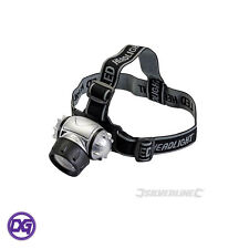12LED Multi-Mode Headlamp Power Saver, Water Resistant for Bike, Work, Caves.