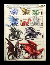 3D-Bild Anne Stokes Drachen - Dragon Size Comparison Chart - Fantasy Poster Deko