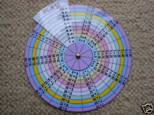 Teaching Resources - Times Table Wheel