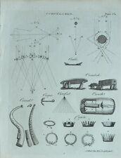 1783 ORIGINAL PRINT CORONA HALO DIAGRAMS CRADLE CROMLECH CROUTH CREEPER