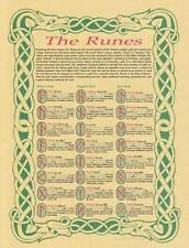The Runes Parchment Page for Book of Shadows Page, Altar!