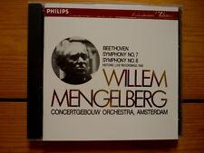 Beethoven: Symphony No. 7 & 8 (Historic Live Recording 1940) Willem Mengelberg