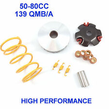 HIGH PERFORMANCE VARIATOR RACING & CLUTCH TOURGE SPRING GY6 4STROKE 50-80cc TANK