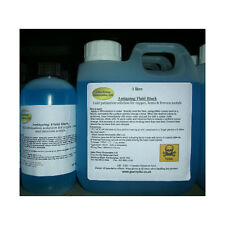Metal Antiquing Fluid - Patination Solutions for Various Metals