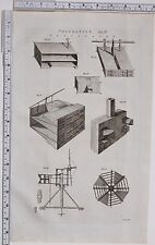 1788 ANTIQUE PRINT PNEUMATICS VENTILATOR VARIOUS DIAGRAMS
