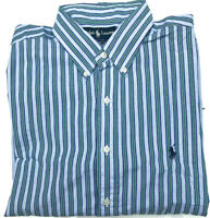 Mens Ralph Lauren Shirt NEW Yarmouth Fit L/S Striped Blue Size 17/Large