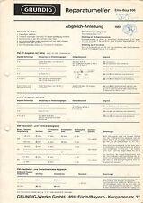 Grundig Service istruzioni manual Elite-Boy 206 b1099
