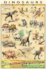 Safari Ltd # 289521 Dinosaurs Laminated Poster, NEW