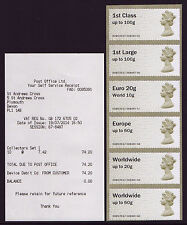 NEW! Ma14 CODE NCR PLYMOUTH POST & GO MACHIN 6NVI COLLECTORS STRIP WITH RECEIPT