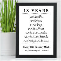 PERSONALISED 18th 21st 30th 40th 50th 60th Birthday Gifts Her Him Girls Mum Dad