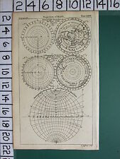 1754 antico stampa ~ proiezione di mappe stereografica dell' equatore ortogonale