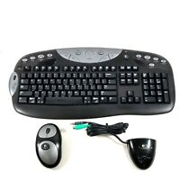 Logitech Y-RJ20 Wireless Keyboard And Mouse With Receiver Tested