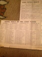 ephemera 1929 Article Football League How They Finished Final Tables M475