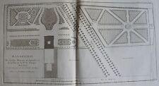 Architecture et jardins. Plan general des jardins batimens et dependances de la