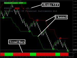 forex binary options system u78