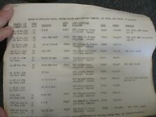Roster of Sergeants Major, U.S. Army Support Command Qui Nhon (1 Aug 69)