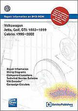 Manuali e istruzioni Golf per auto