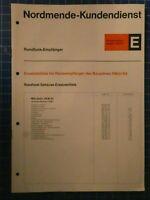 NORDMENDE Kundendienst Reiseempfänger E Baujahr 1963/64 H10761