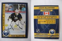 2015 SCA Drew MacIntyre Buffalo Sabres goalie never issued produced #d/10