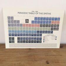 The Smiths - Periodic Table Art Print