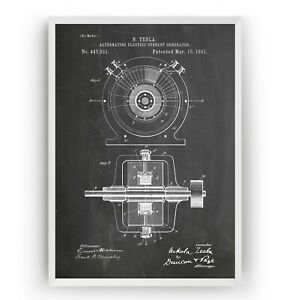 Nikola Tesla Alternating Current Generator 1891 Patent Print - Poster - Unframed