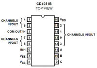 4 x CD4051BE 8 Channel multiplexer IC's + 4 x IC sockets - FREE POSTAGE