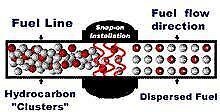 TURBOMAG MAGNETIC FUEL SAVER - SAVE 15-25% - PETROL,DIESEL,LPG 12000gauss power