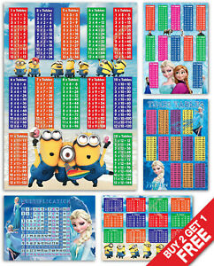 Marvel Lego Minions Frozen Times Tables Multiply Math Poster Education Learning