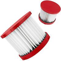HEPA Filter for Milwaukee 49-90-1900&Wet/Dry Vac 0780-20 0880-20 Vacuum Cleaner