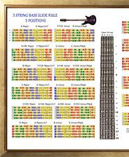 5 Cuerdas bajo Slide Rule Póster - 5 Posiciones Chart - Cualquier Notas en Llave