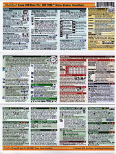 CheatSheet Canon Digital Rebel T5i (700D) Laminated Mini Guide to take along!