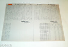 Microfich Spare Parts Catalog Toyota Liteace Stand 07/1991