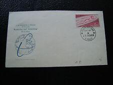 TCHECOSLOVAQUIE - enveloppe 28/4/1961 (cy67)